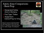 safety zone comparisons burn prep