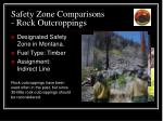 safety zone comparisons rock outcroppings
