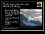 safety zone comparisons vehicle parking