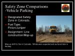 safety zone comparisons vehicle parking3