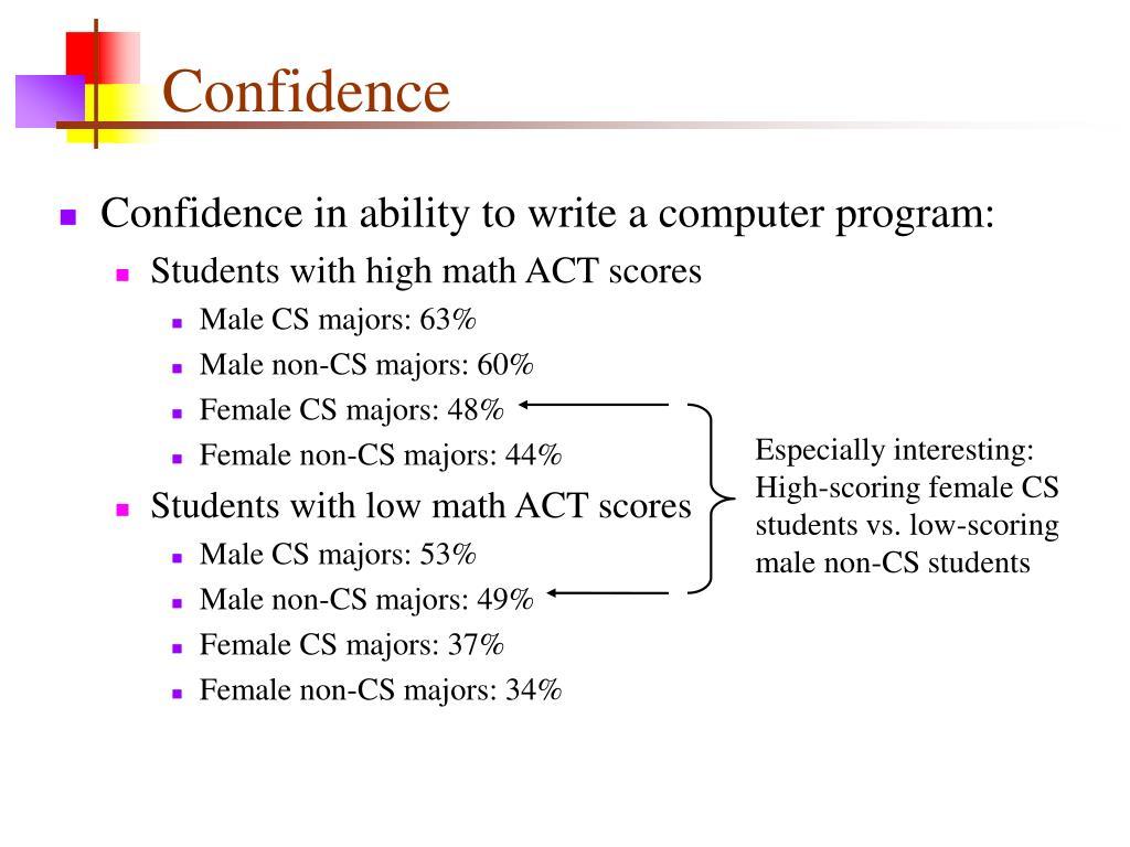 Especially interesting: High-scoring female CS students vs. low-scoring male non-CS students