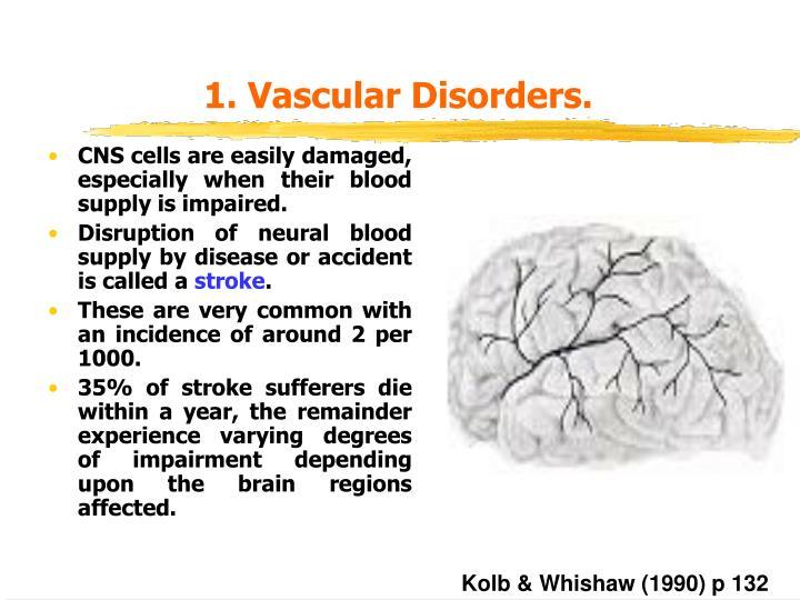 1 vascular disorders