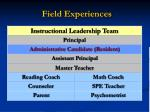 field experiences