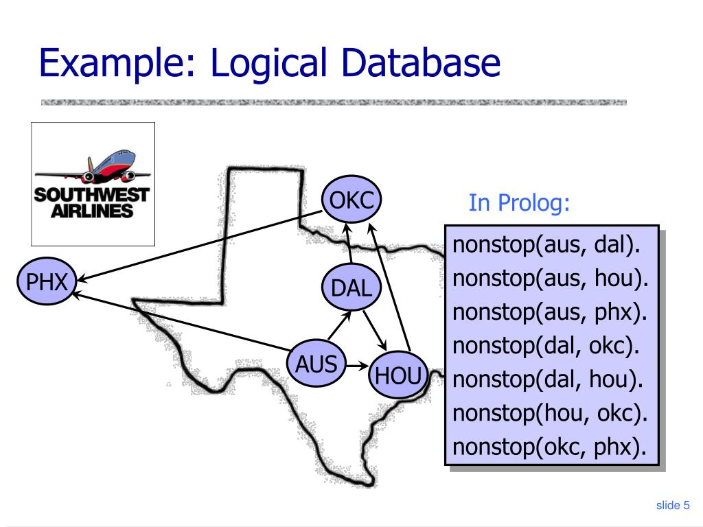 Example: Logical Database
