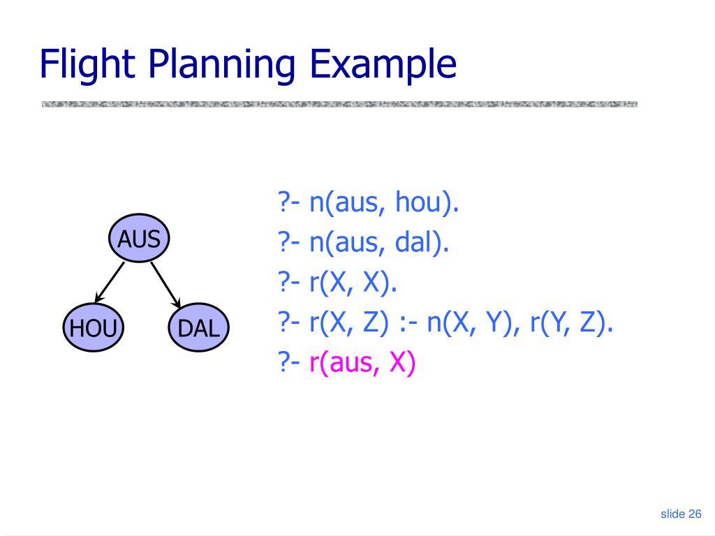 Flight Planning Example
