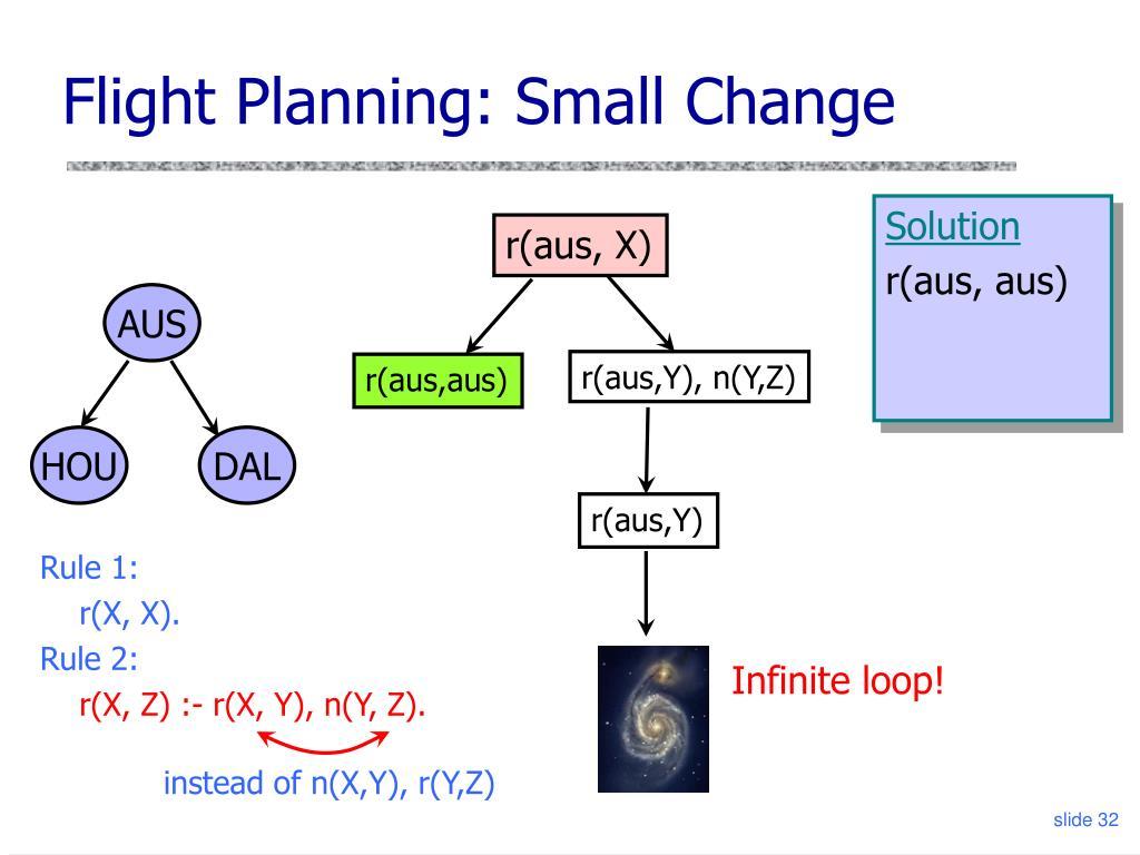 Flight Planning: Small Change