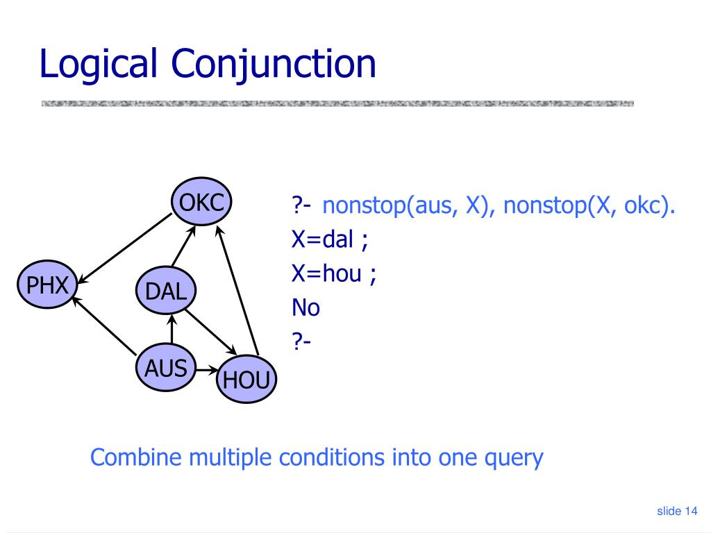 Logical Conjunction