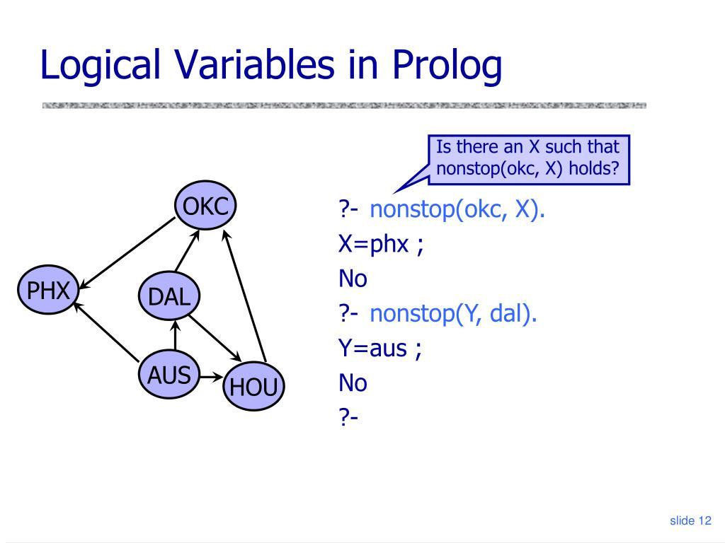 Logical Variables in Prolog