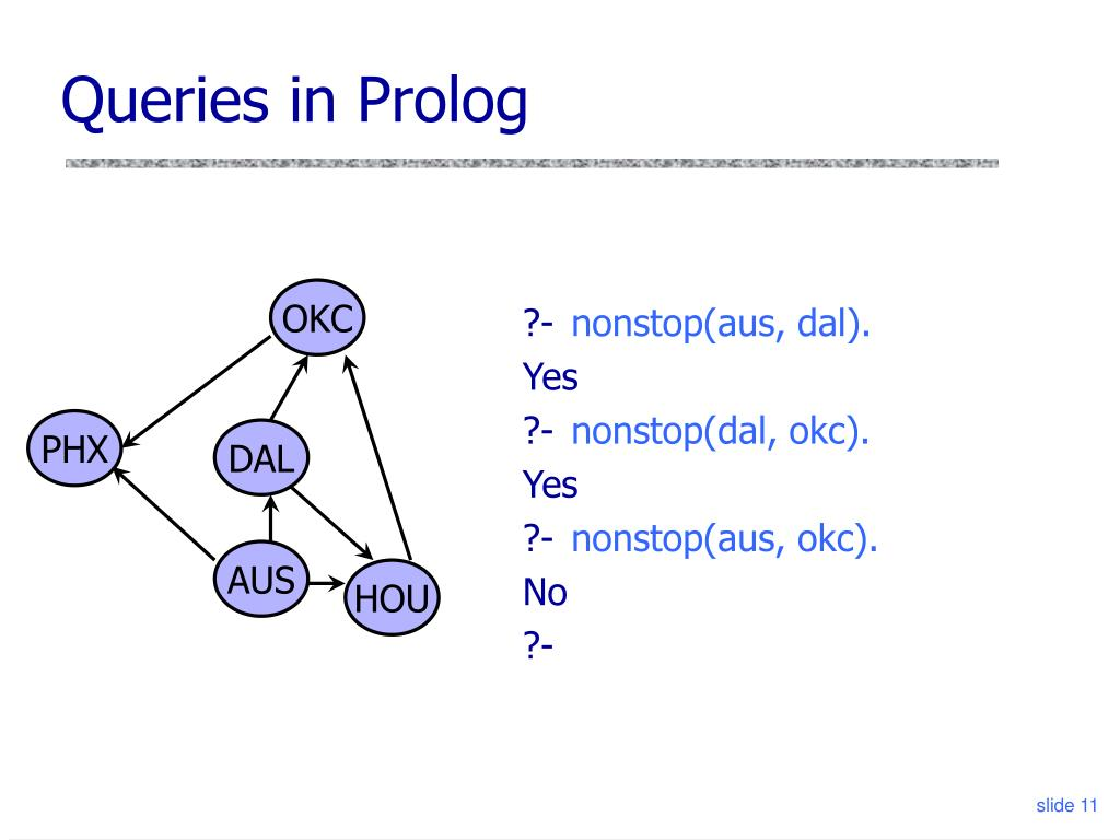 Queries in Prolog