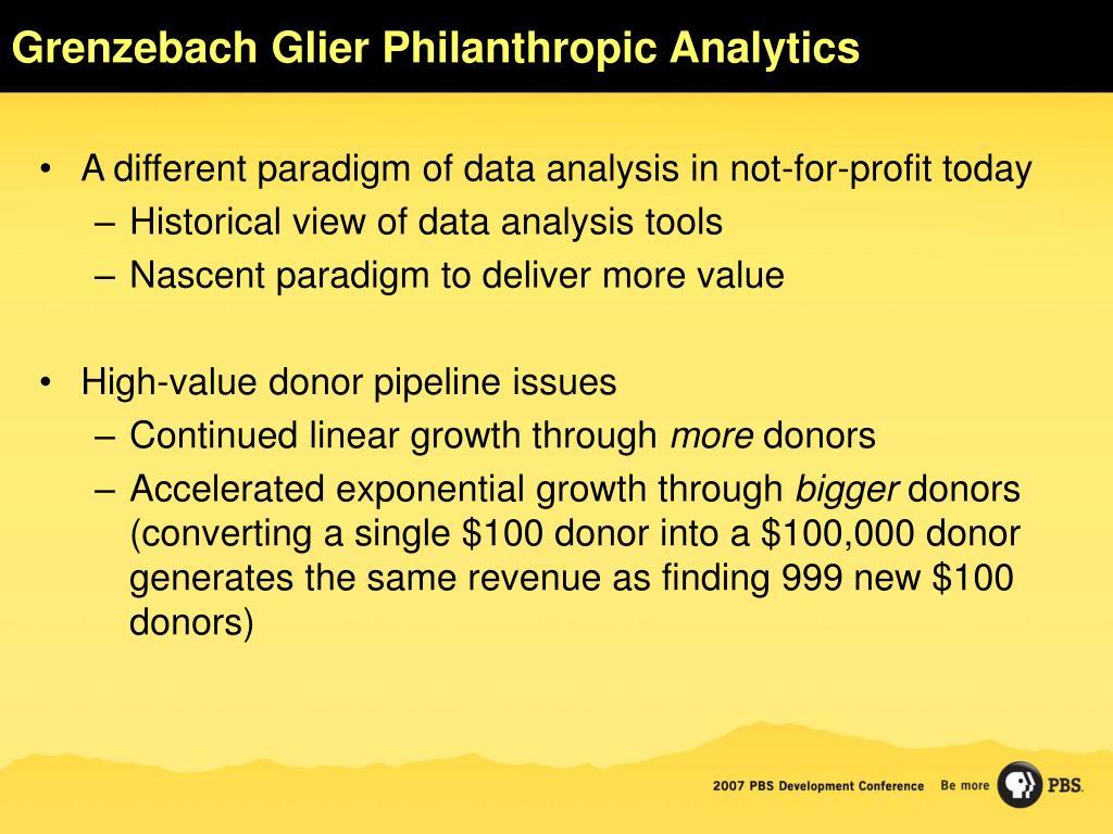 Grenzebach Glier Philanthropic Analytics