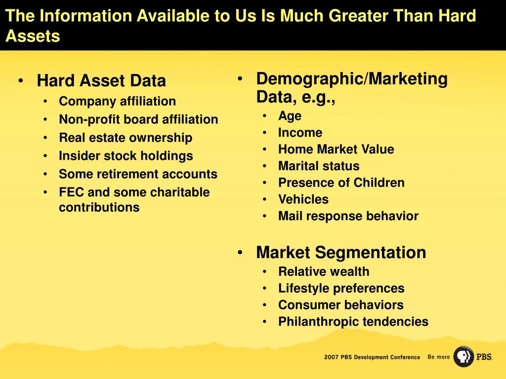 Hard Asset Data
