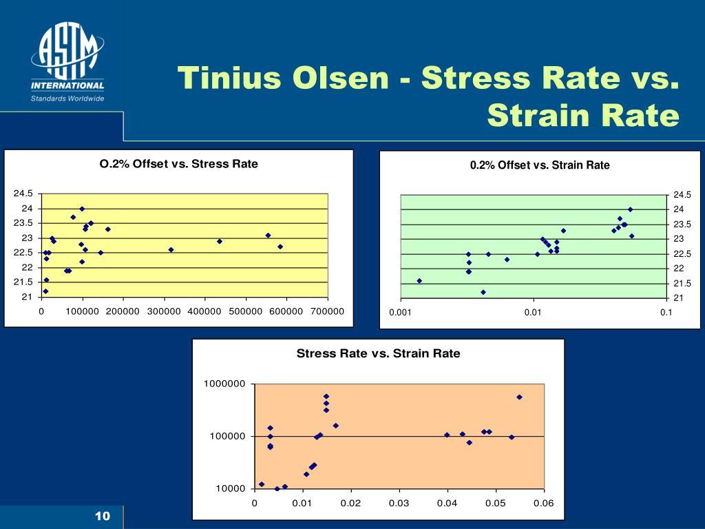 Tinius Olsen - Stress Rate vs.