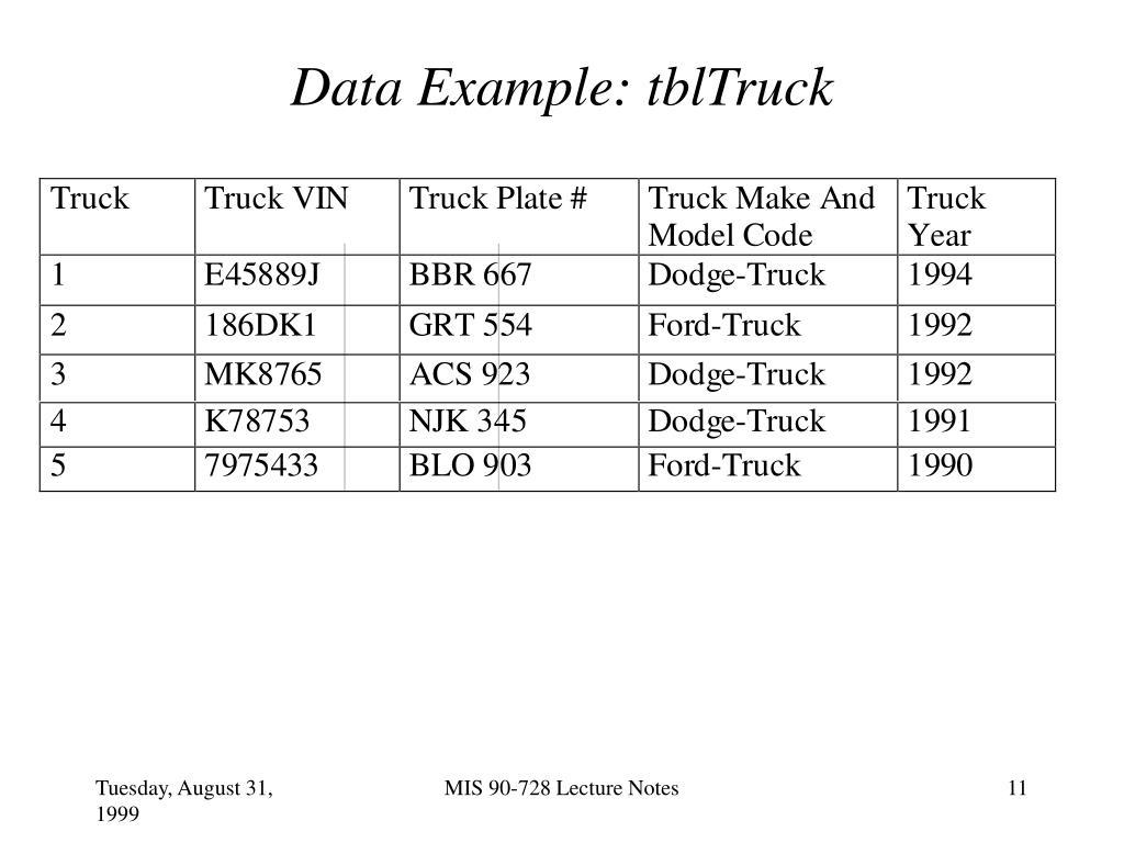 Data Example: tblTruck