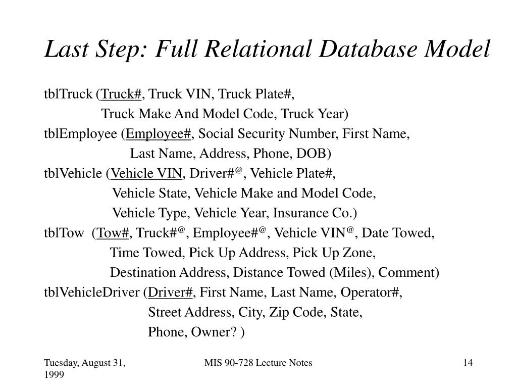 Last Step: Full Relational Database Model