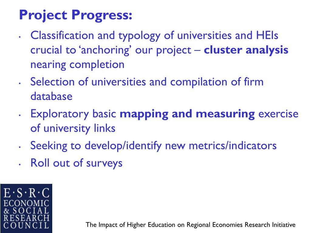 Project Progress: