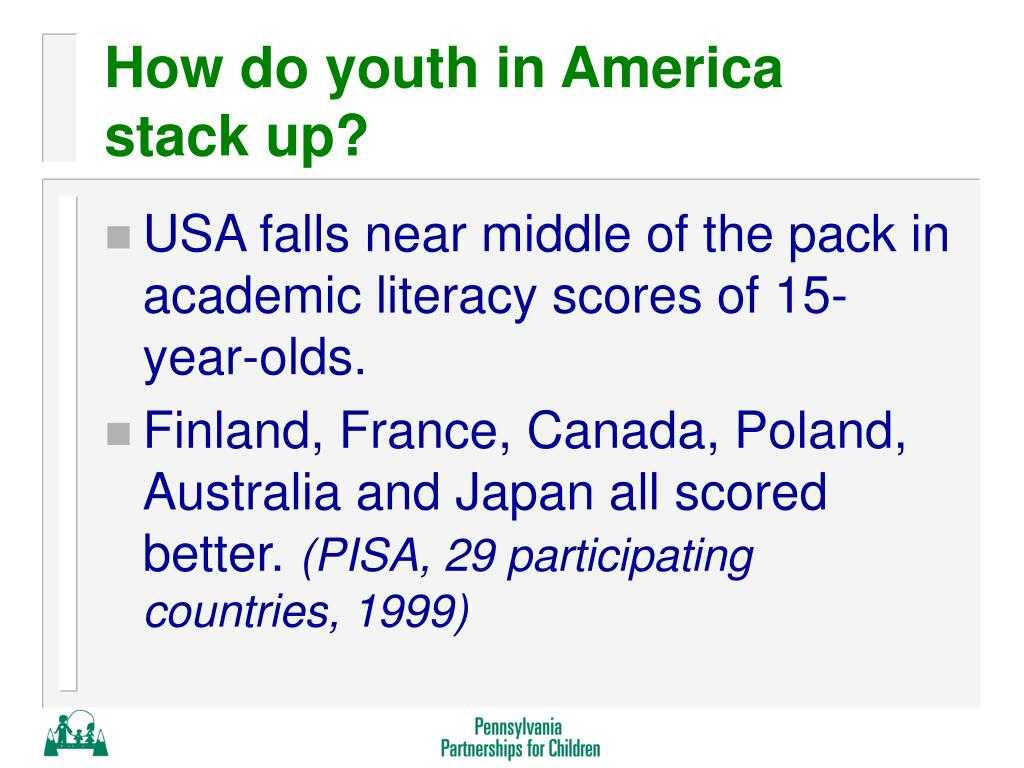 How do youth in America