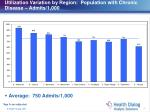 utilization variation by region population with chronic disease admits 1 000