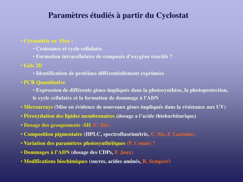 Paramètres étudiés à partir du Cyclostat