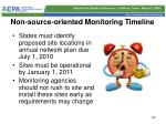 non source oriented monitoring timeline