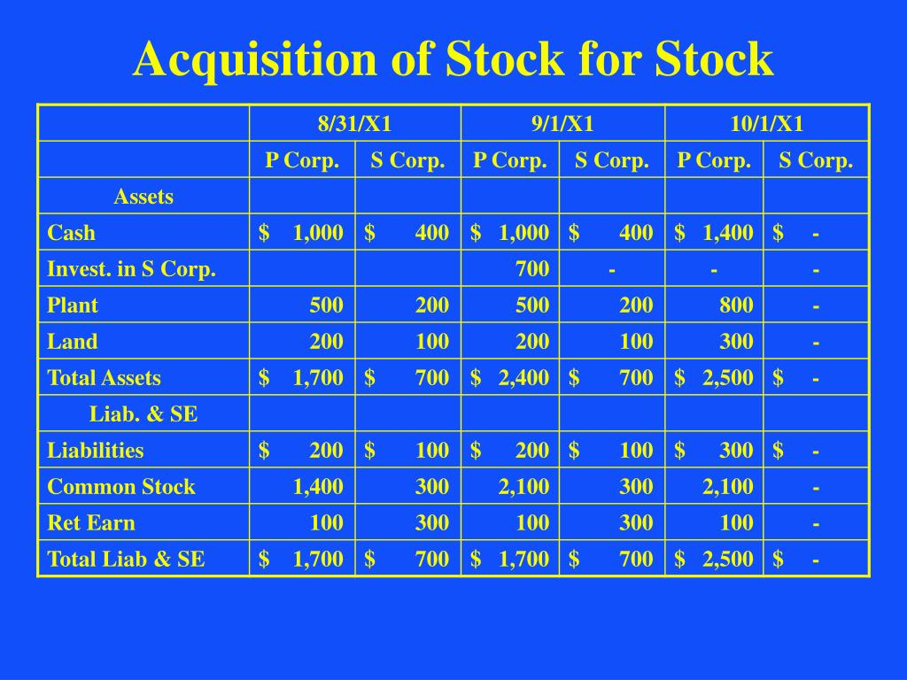 Acquisition of Stock for Stock