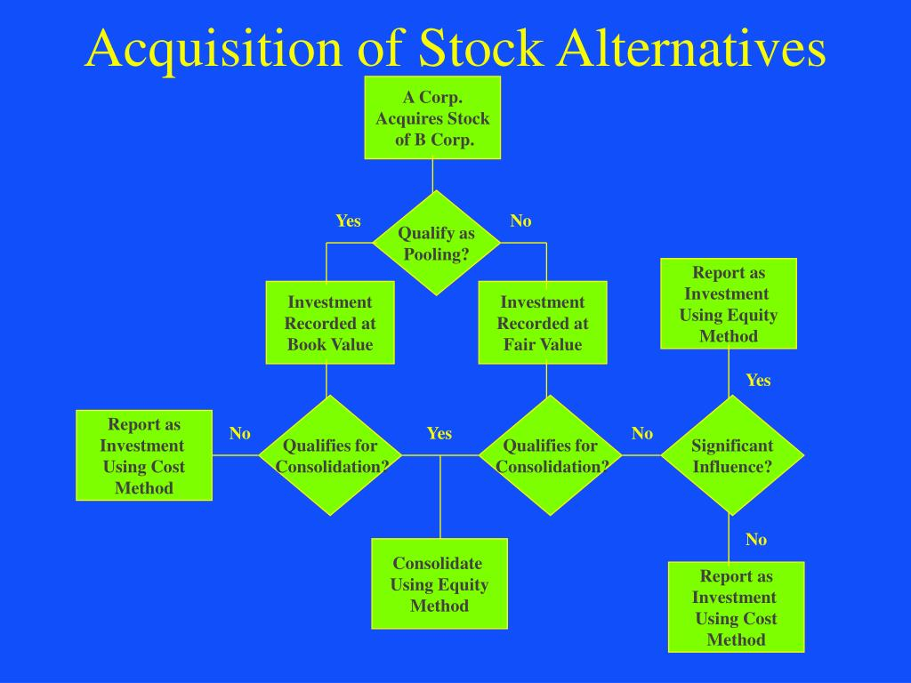 Acquisition of Stock Alternatives