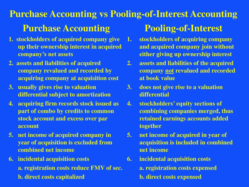 Purchase Accounting vs Pooling-of-Interest Accounting