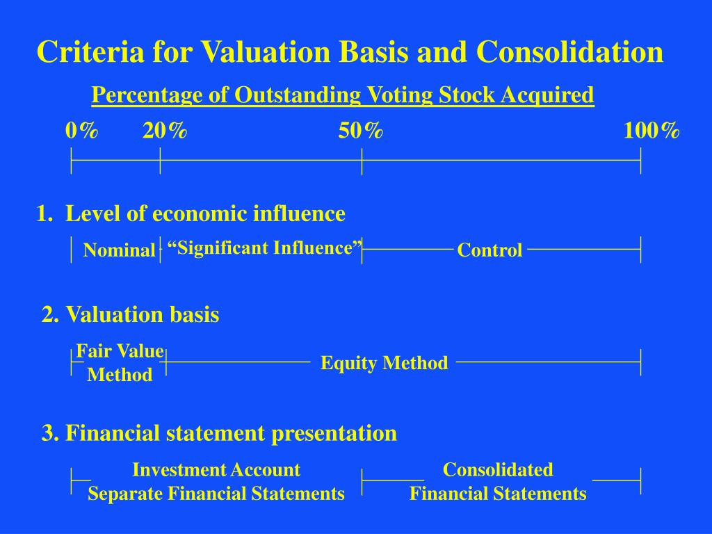 Criteria for Valuation Basis and Consolidation