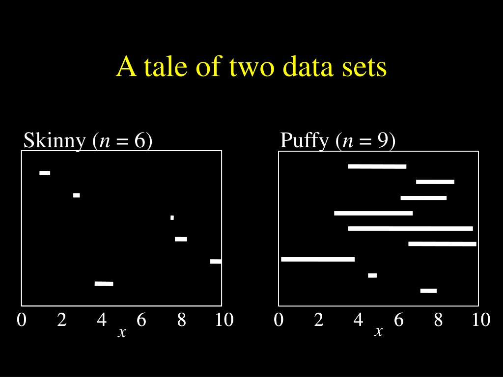 A tale of two data sets