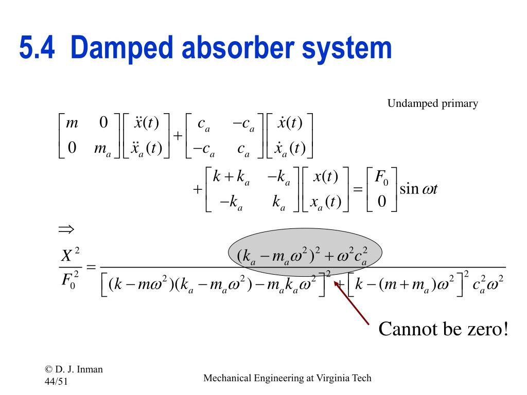 5.4  Damped absorber system