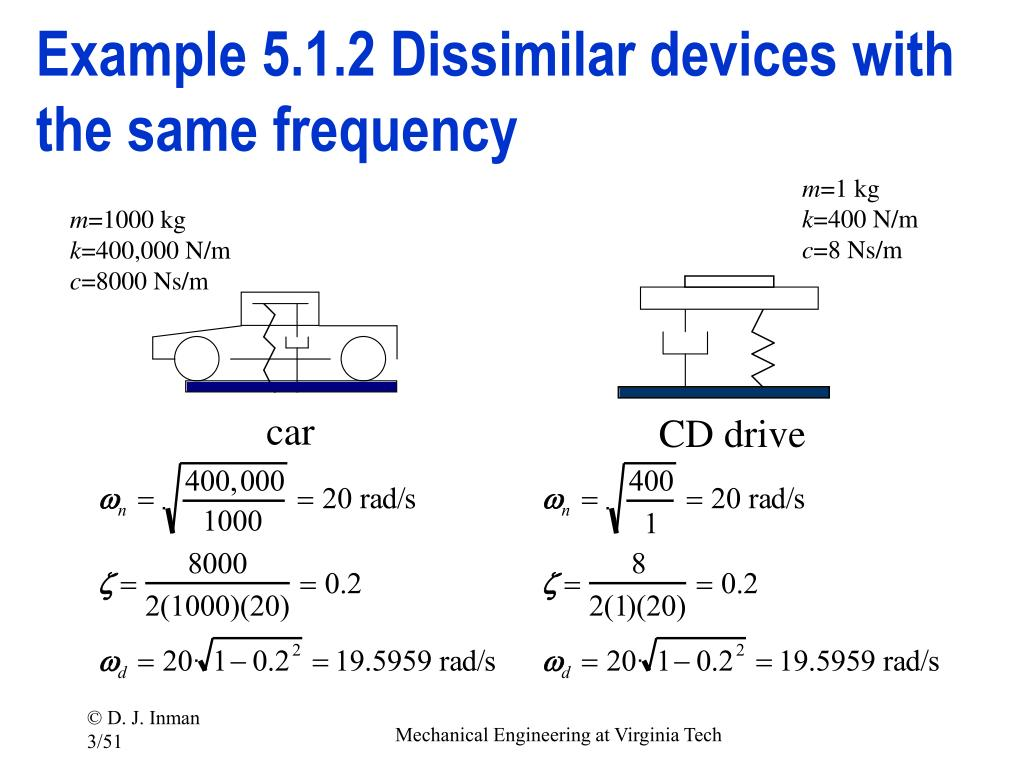 Example 5.1.2 Dissimilar devices with the same frequency