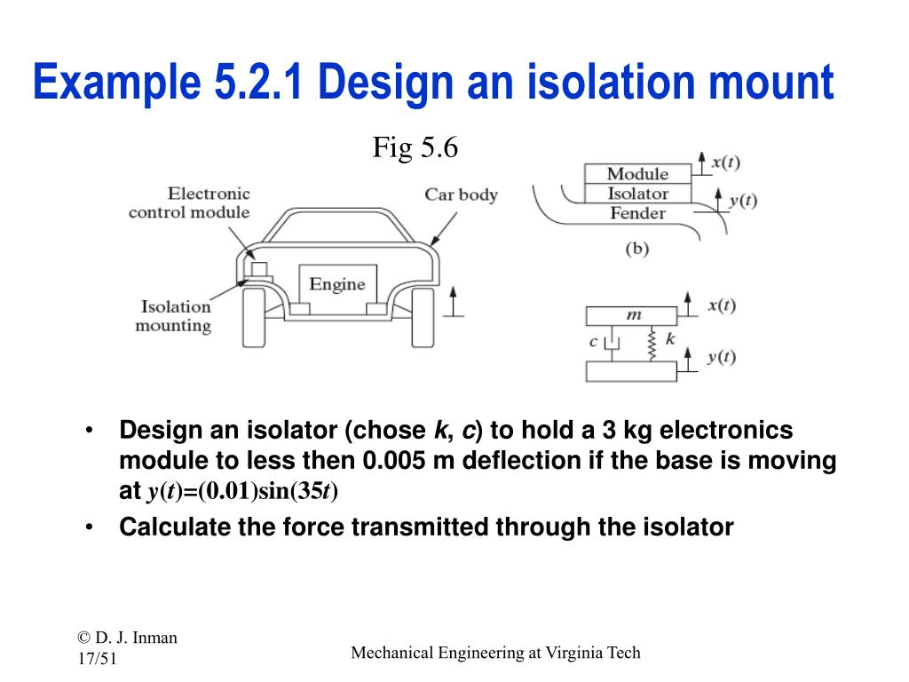 Example 5.2.1 Design an isolation mount