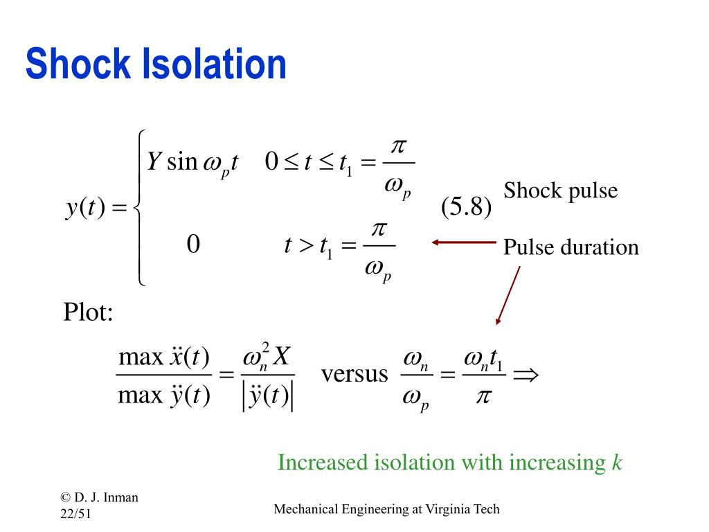 Shock Isolation