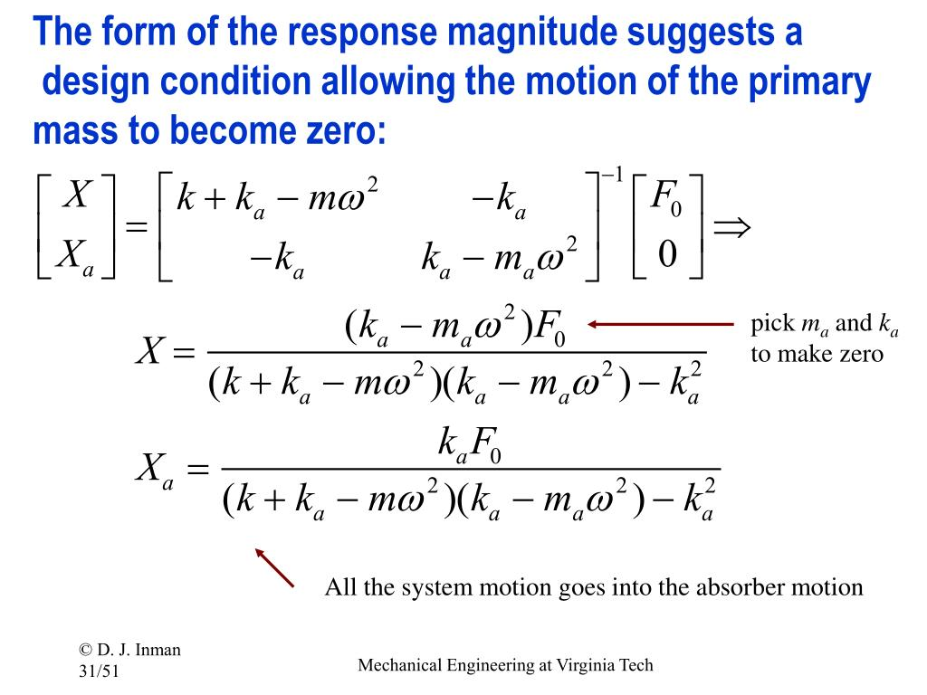 The form of the response magnitude suggests a
