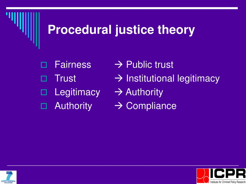 Procedural justice theory