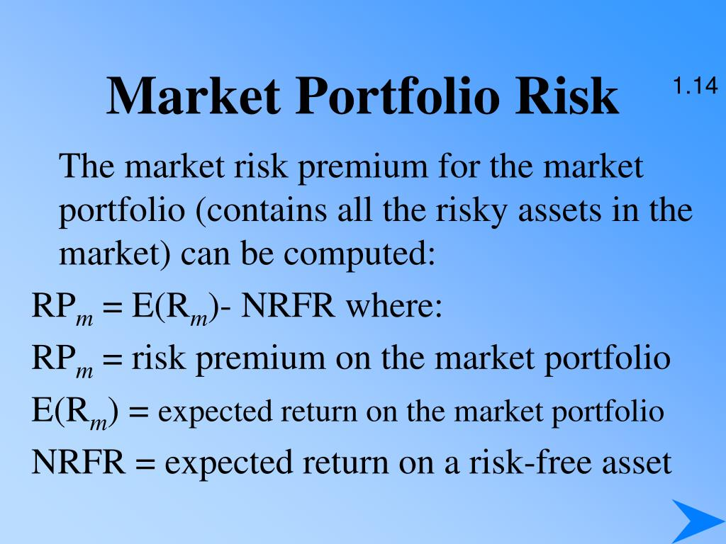 Market Portfolio Risk