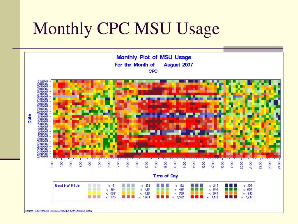 Monthly CPC MSU Usage