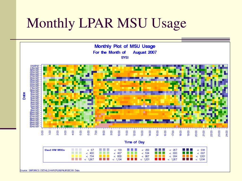 Monthly LPAR MSU Usage