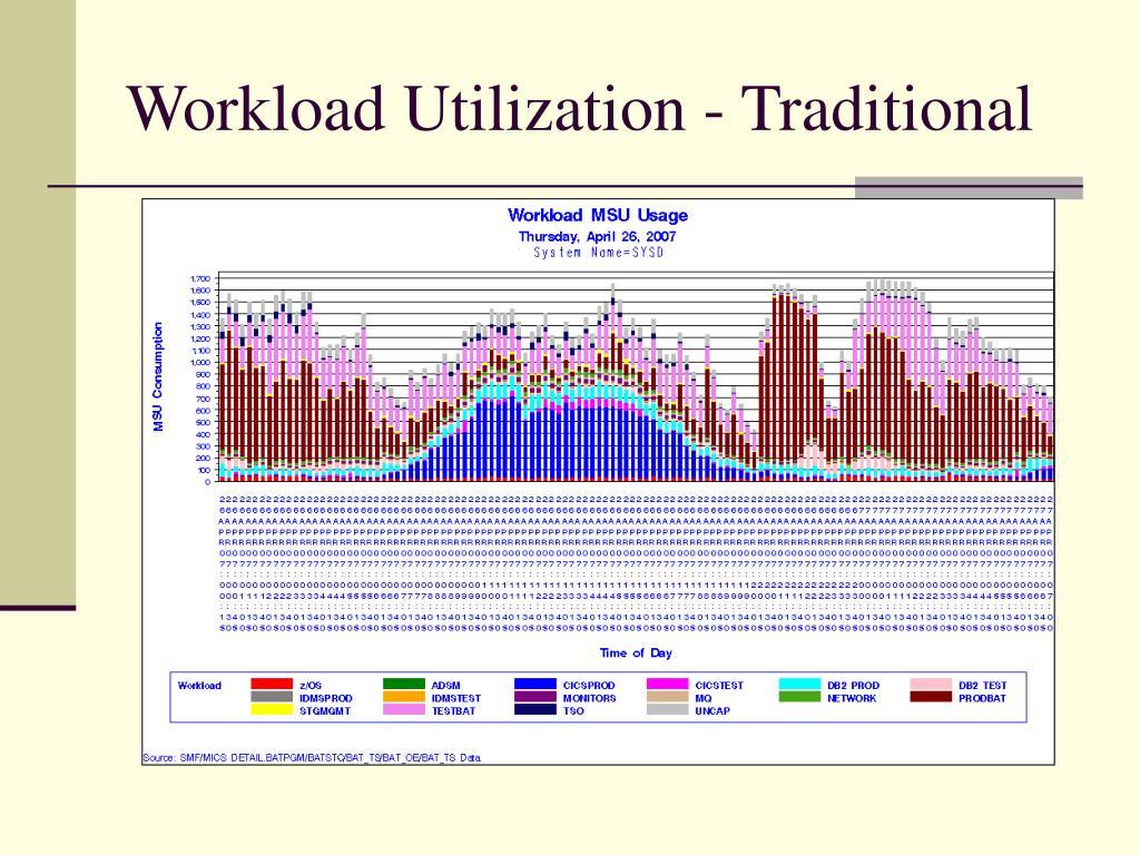 Workload Utilization - Traditional
