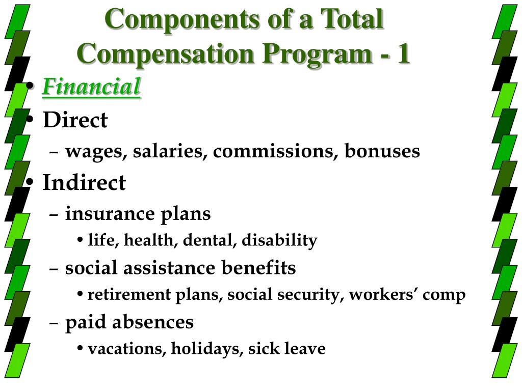 Components of a Total Compensation Program - 1