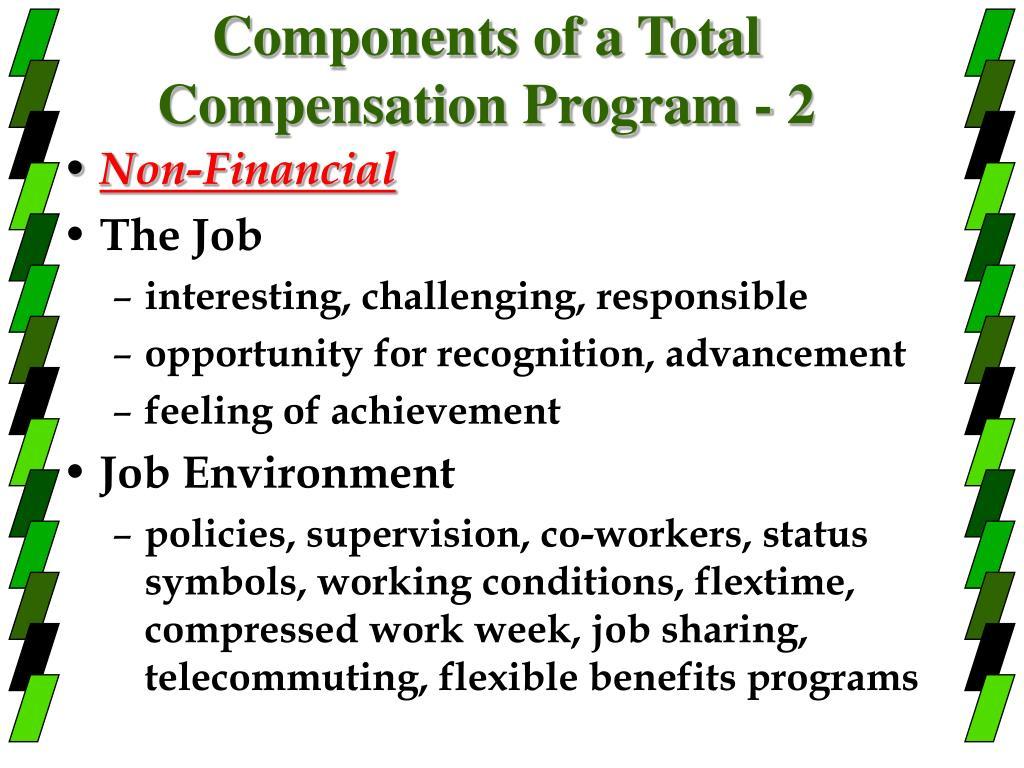 Components of a Total Compensation Program - 2