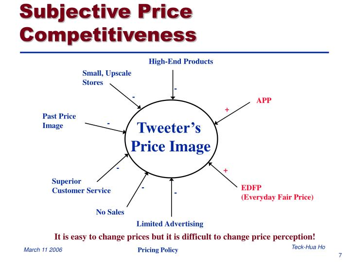 tweeter price competitiveness essay Pricing is a source of income and profits, and is thus an important part of  in a  competitive market, prices are often lowered to the benefit of the.