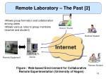 remote laboratory the past 2