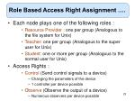 role based access right assignment