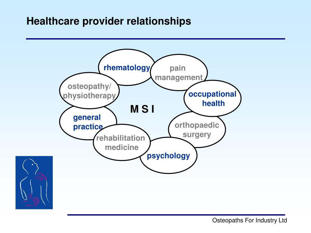 Healthcare provider relationships