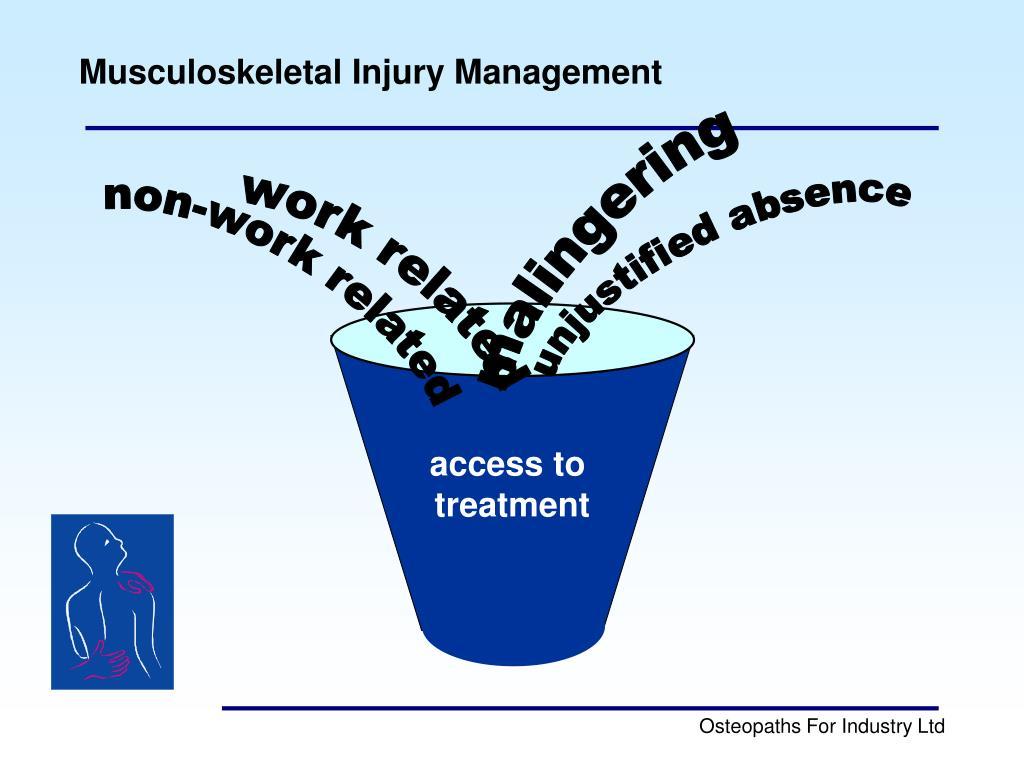 Musculoskeletal Injury Management