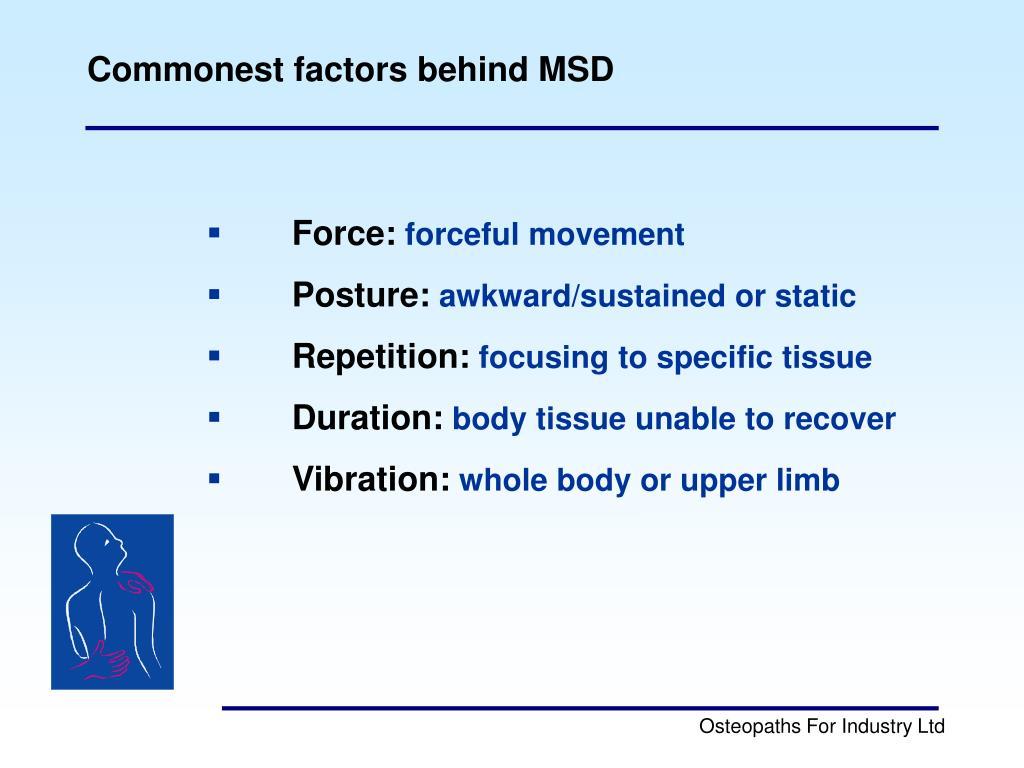 Commonest factors behind MSD