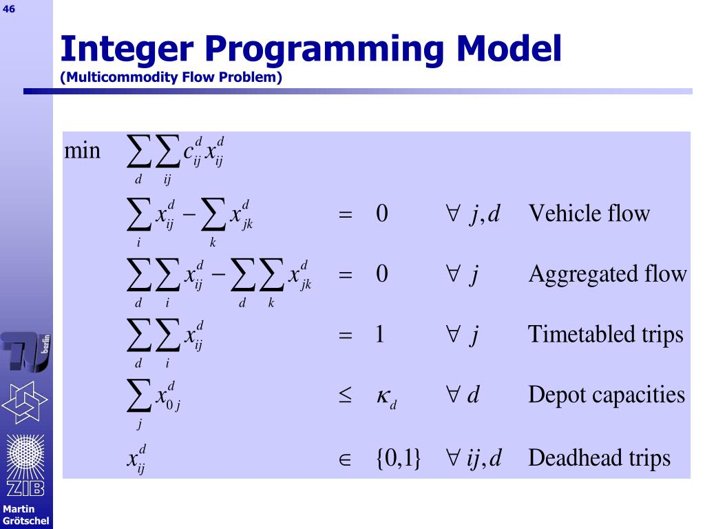 Integer Programming Model