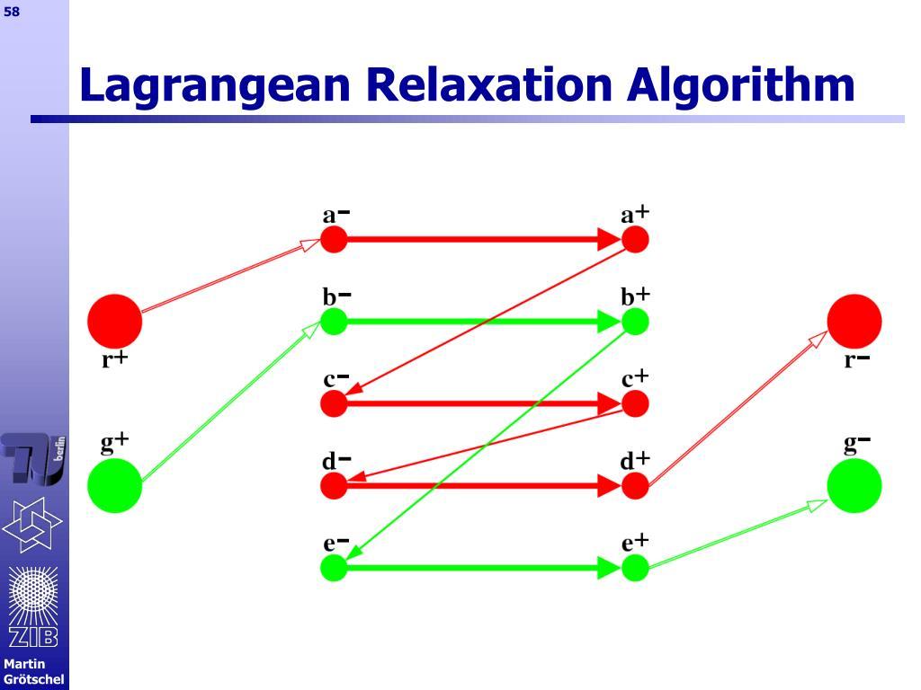 Lagrangean Relaxation Algorithm