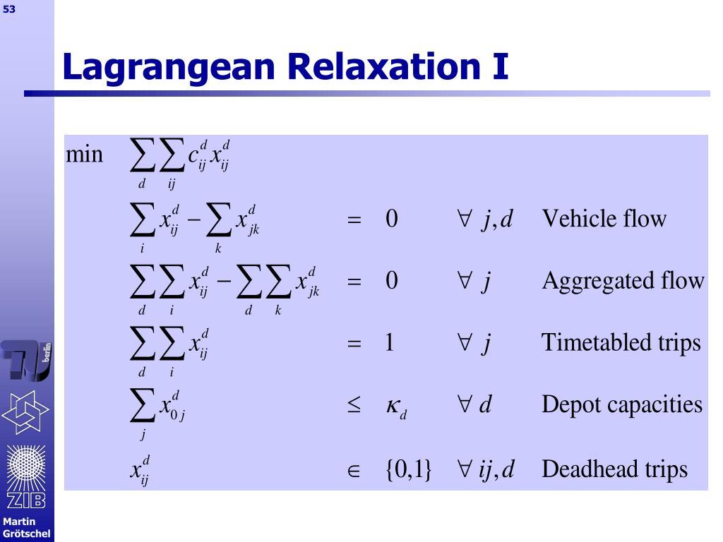 Lagrangean Relaxation I