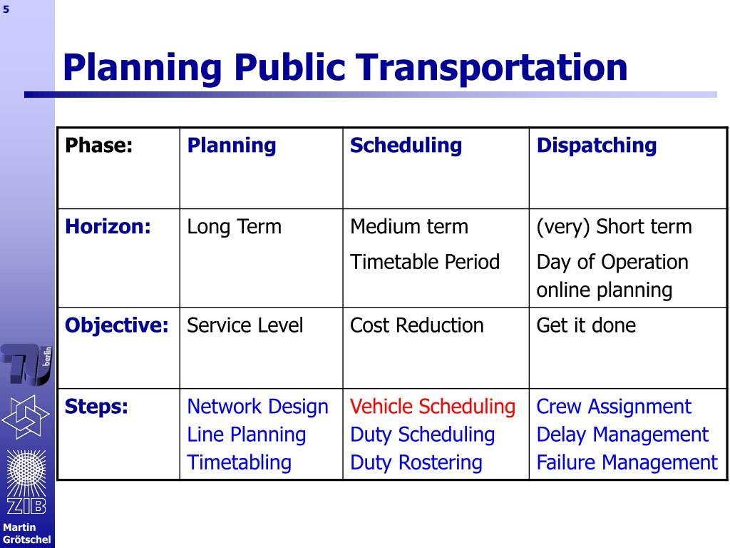 Planning Public Transportation